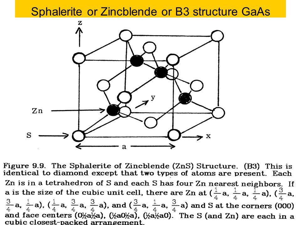© copyright 2011 William A. Goddard III, all rights reservedCh120a-Goddard-L25 19 Sphalerite or Zincblende or B3 structure GaAs