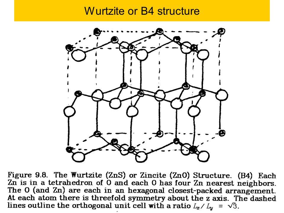© copyright 2011 William A. Goddard III, all rights reservedCh120a-Goddard-L25 20 Wurtzite or B4 structure