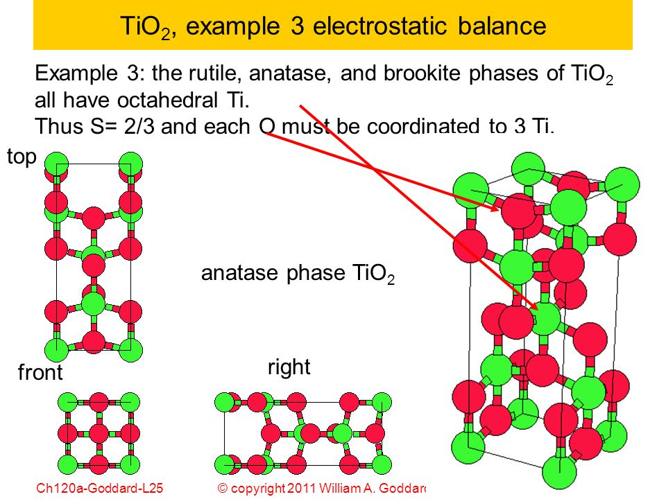 © copyright 2011 William A. Goddard III, all rights reservedCh120a-Goddard-L25 30 TiO 2, example 3 electrostatic balance Example 3: the rutile, anatas