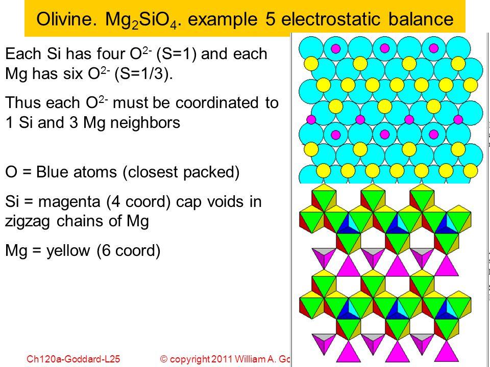 © copyright 2011 William A. Goddard III, all rights reservedCh120a-Goddard-L25 32 Olivine. Mg 2 SiO 4. example 5 electrostatic balance Each Si has fou