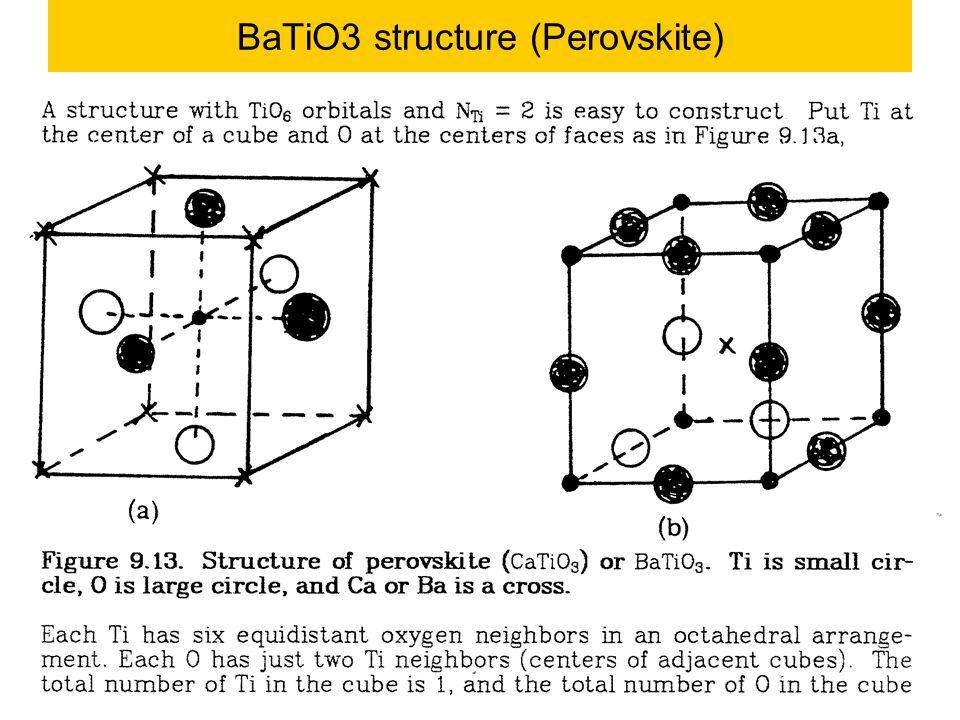 © copyright 2011 William A. Goddard III, all rights reservedCh120a-Goddard-L25 40 BaTiO3 structure (Perovskite)