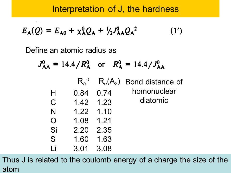 © copyright 2011 William A. Goddard III, all rights reservedCh120a-Goddard-L25 46 Interpretation of J, the hardness Define an atomic radius as H0.840.