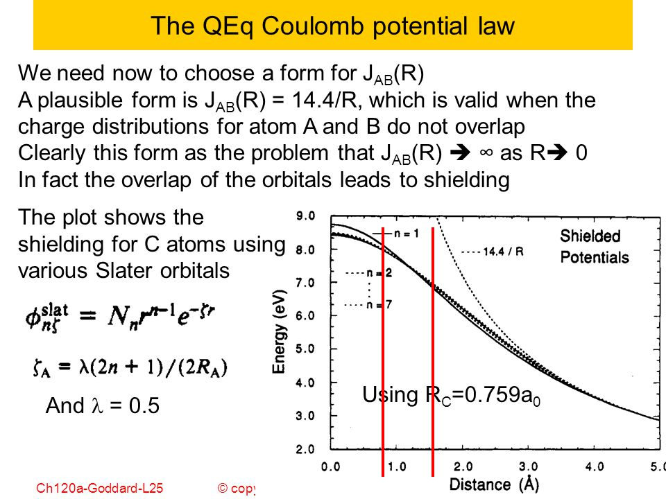 © copyright 2011 William A. Goddard III, all rights reservedCh120a-Goddard-L25 49 The QEq Coulomb potential law We need now to choose a form for J AB