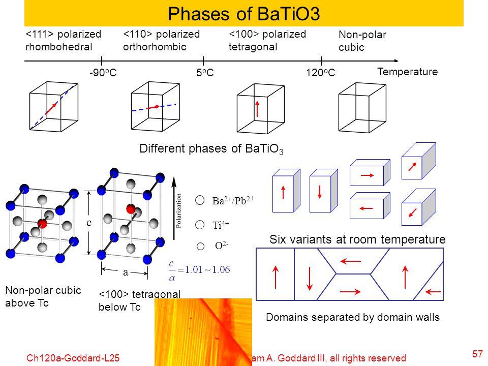 © copyright 2011 William A. Goddard III, all rights reservedCh120a-Goddard-L25 57 c a Temperature 120 o C 5oC5oC-90 o C polarized rhombohedral polariz