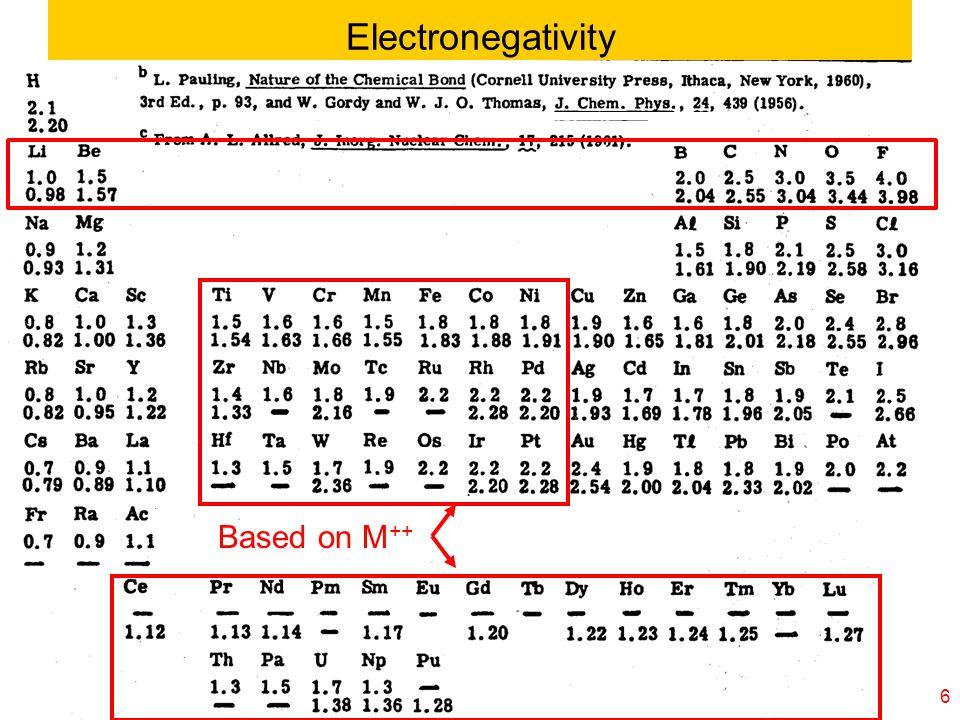 © copyright 2011 William A. Goddard III, all rights reservedCh120a-Goddard-L25 6 Electronegativity Based on M ++