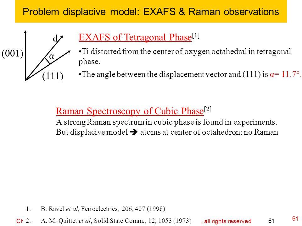 © copyright 2011 William A. Goddard III, all rights reservedCh120a-Goddard-L25 61 Problem displacive model: EXAFS & Raman observations 61 (001) (111)