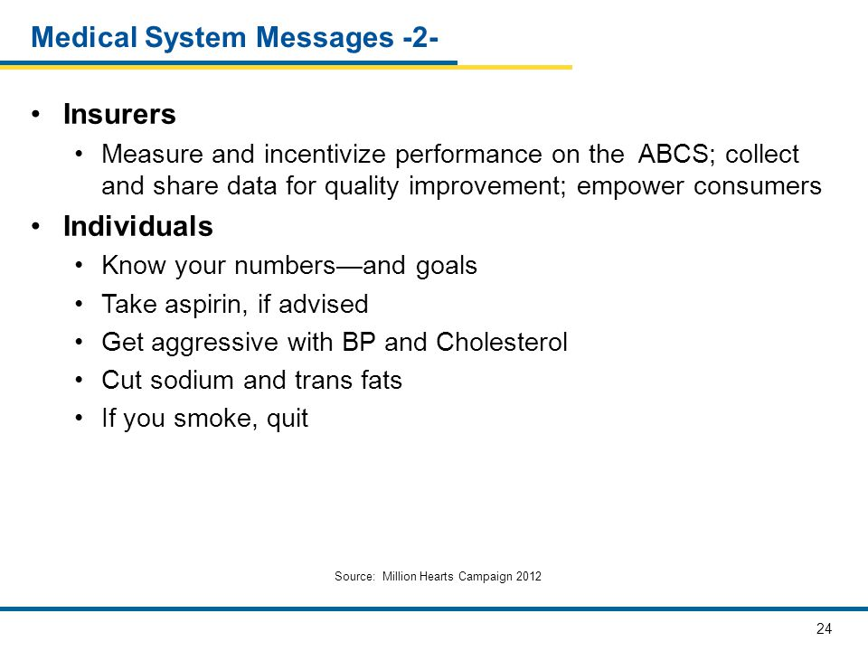 24 Medical System Messages -2- Insurers Measure and incentivize performance on the ABCS; collect and share data for quality improvement; empower consu