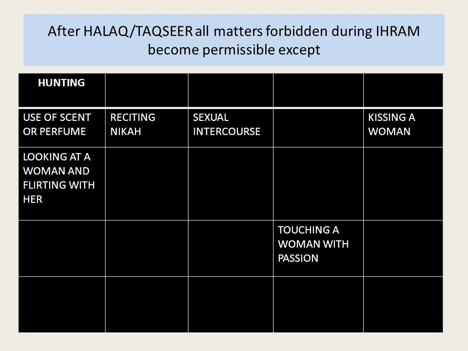 After HALAQ/TAQSEER all matters forbidden during IHRAM become permissible except HUNTING USE OF SCENT OR PERFUME RECITING NIKAH SEXUAL INTERCOURSE KISSING A WOMAN LOOKING AT A WOMAN AND FLIRTING WITH HER TOUCHING A WOMAN WITH PASSION