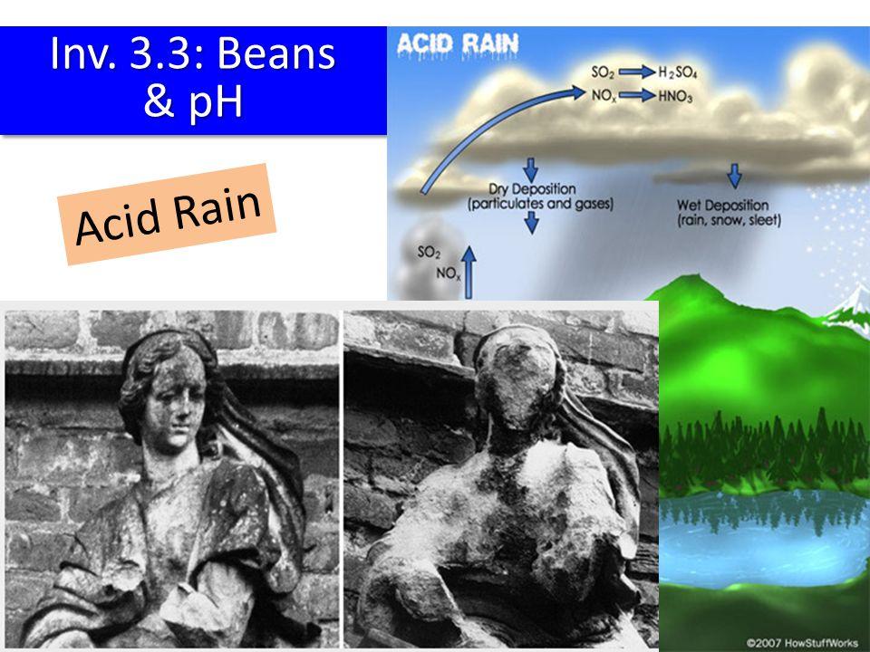 Inv. 3.3: Beans & pH Inv. 3.3: Beans & pH Acid Rain