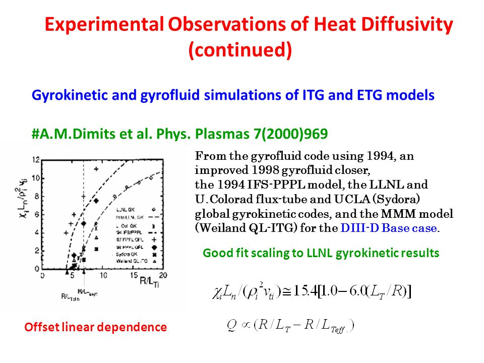 Experimental Observations of Heat Diffusivity (continued) Gyrokinetic and gyrofluid simulations of ITG and ETG models #A.M.Dimits et al.