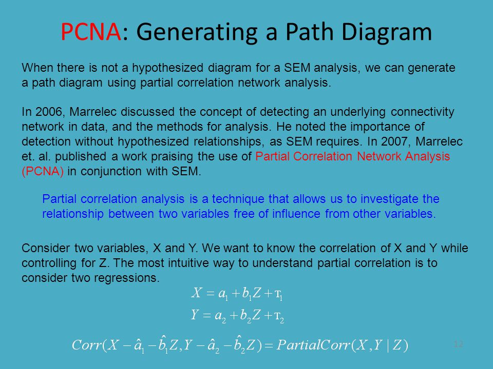 12 PCNA: Generating a Path Diagram When there is not a hypothesized diagram for a SEM analysis, we can generate a path diagram using partial correlati
