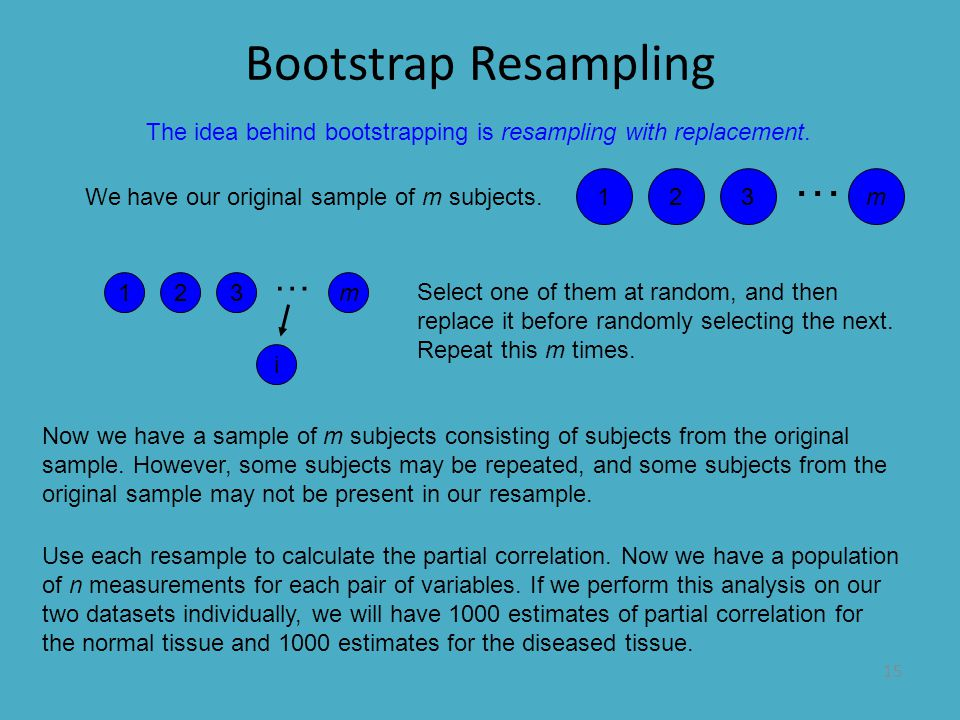 15 Bootstrap Resampling Use each resample to calculate the partial correlation. Now we have a population of n measurements for each pair of variables.