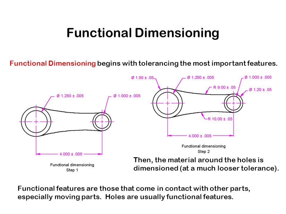 Functional Dimensioning Functional features are those that come in contact with other parts, especially moving parts. Holes are usually functional fea