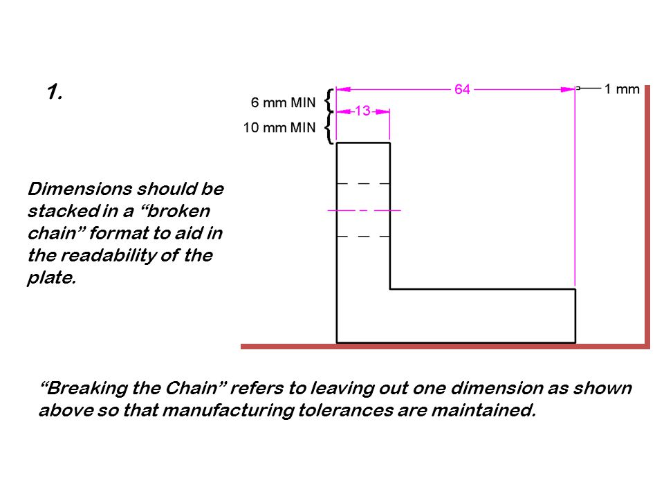 """Dimensions should be stacked in a """"broken chain"""" format to aid in the readability of the plate. """"Breaking the Chain"""" refers to leaving out one dimensi"""