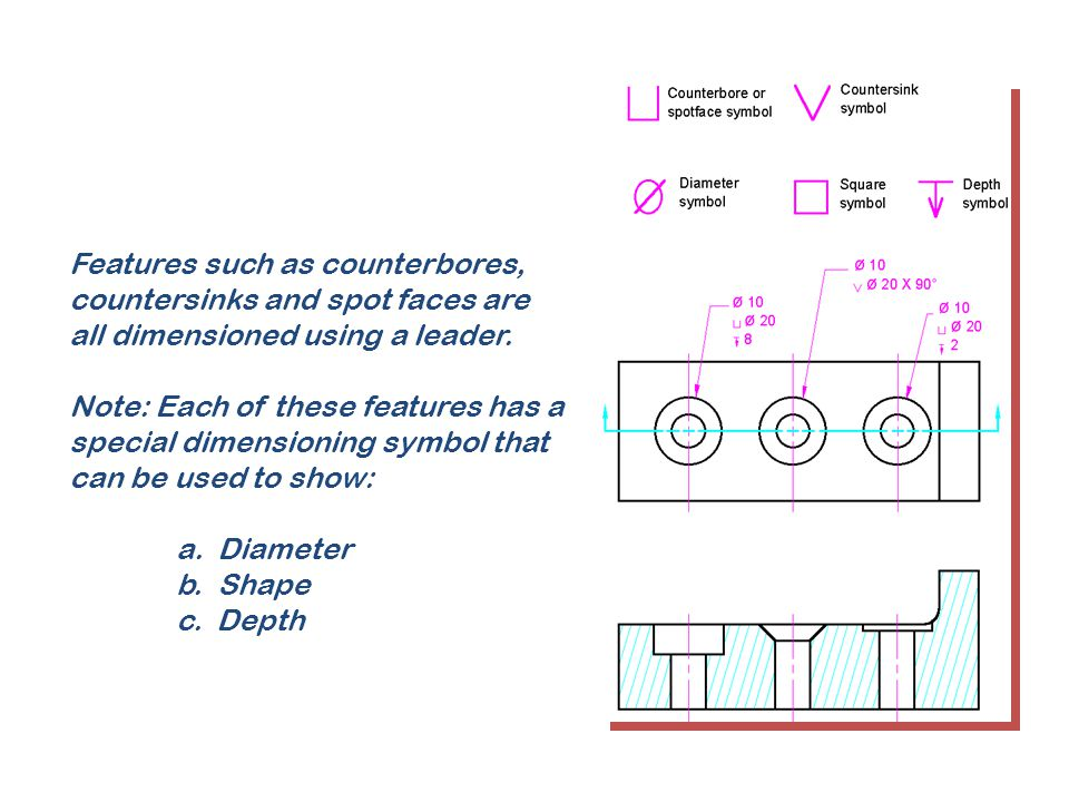 Features such as counterbores, countersinks and spot faces are all dimensioned using a leader. Note: Each of these features has a special dimensioning