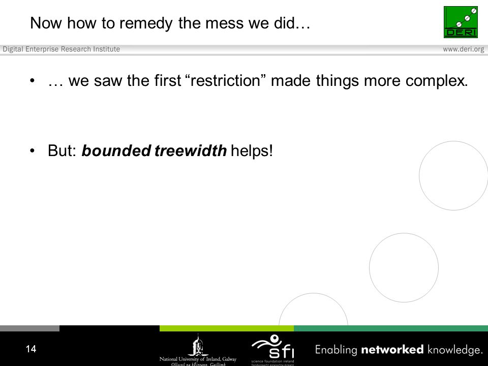 Now how to remedy the mess we did… … we saw the first restriction made things more complex.