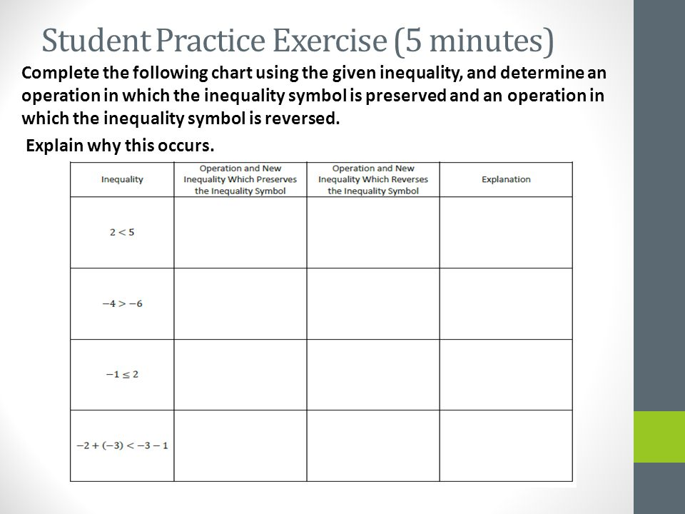 Student Practice Exercise (5 minutes) Complete the following chart using the given inequality, and determine an operation in which the inequality symbol is preserved and an operation in which the inequality symbol is reversed.
