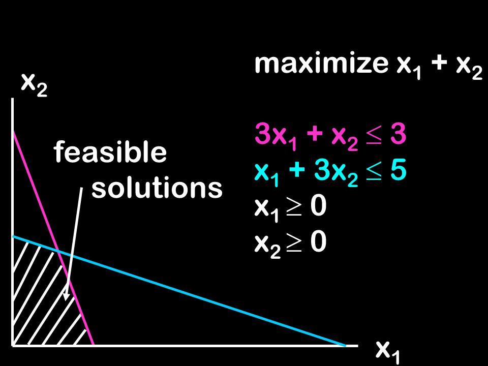 maximize x 1 + x 2 3x 1 + x 2  3 x 1 + 3x 2  5 x 1  0 x 2  0 x2x2 x1x1 feasible solutions