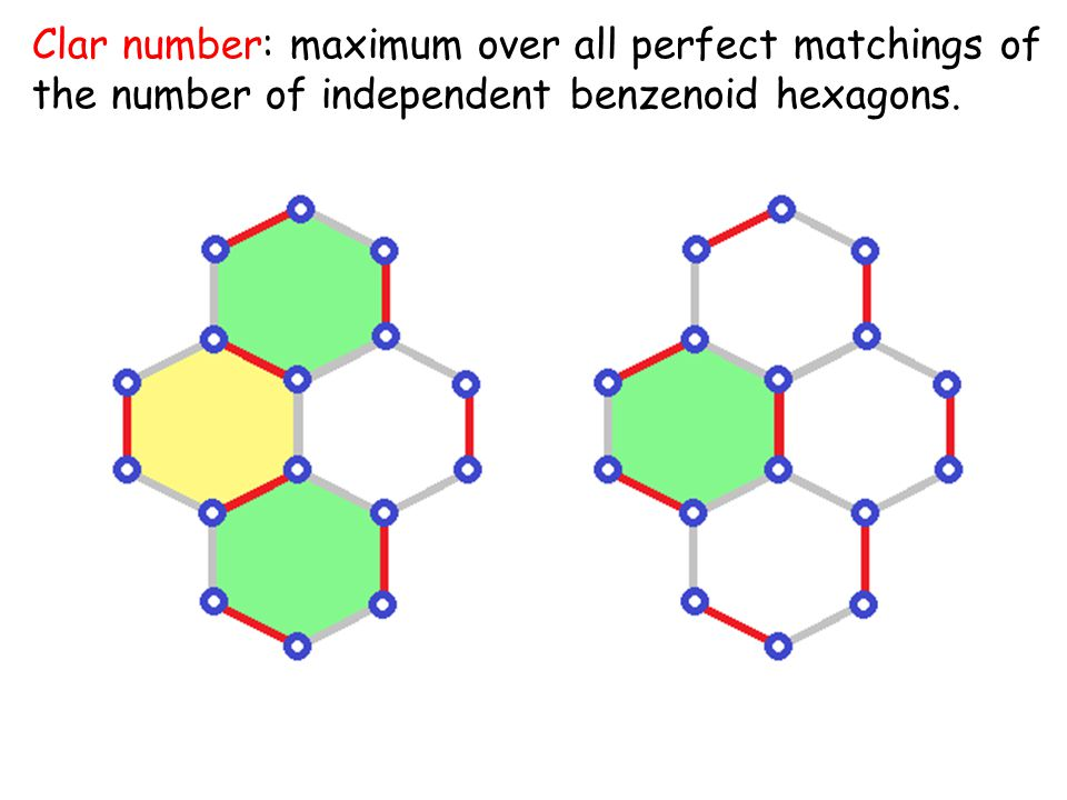 Clar number: maximum over all perfect matchings of the number of independent benzenoid hexagons.