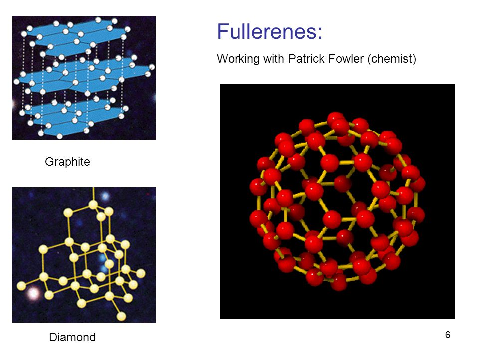 6 Graphite Diamond Fullerenes: Working with Patrick Fowler (chemist)