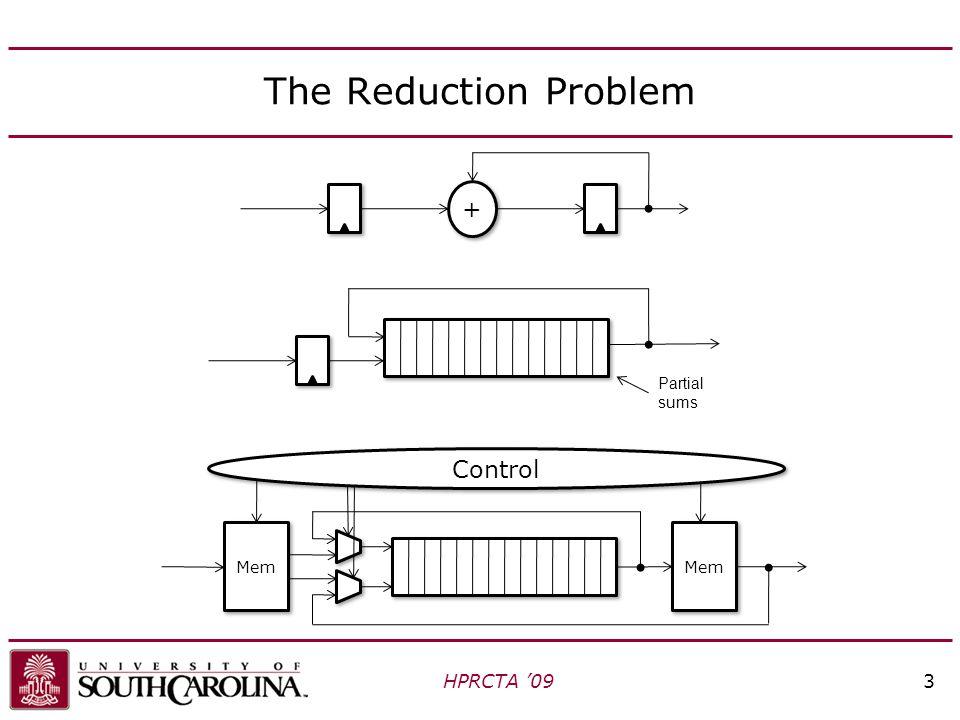 Three-Stage Reduction Architecture HPRCTA '0914 Adder pipeline Input buffer Output buffer B1 33 Input  2 B4 B2+B3