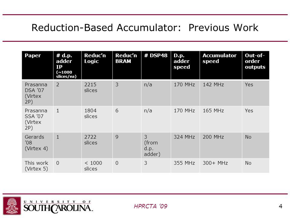 Three-Stage Reduction Architecture HPRCTA '0915 Adder pipeline Input buffer Output buffer 33 Input  2 B5 B2+B3B1+B4