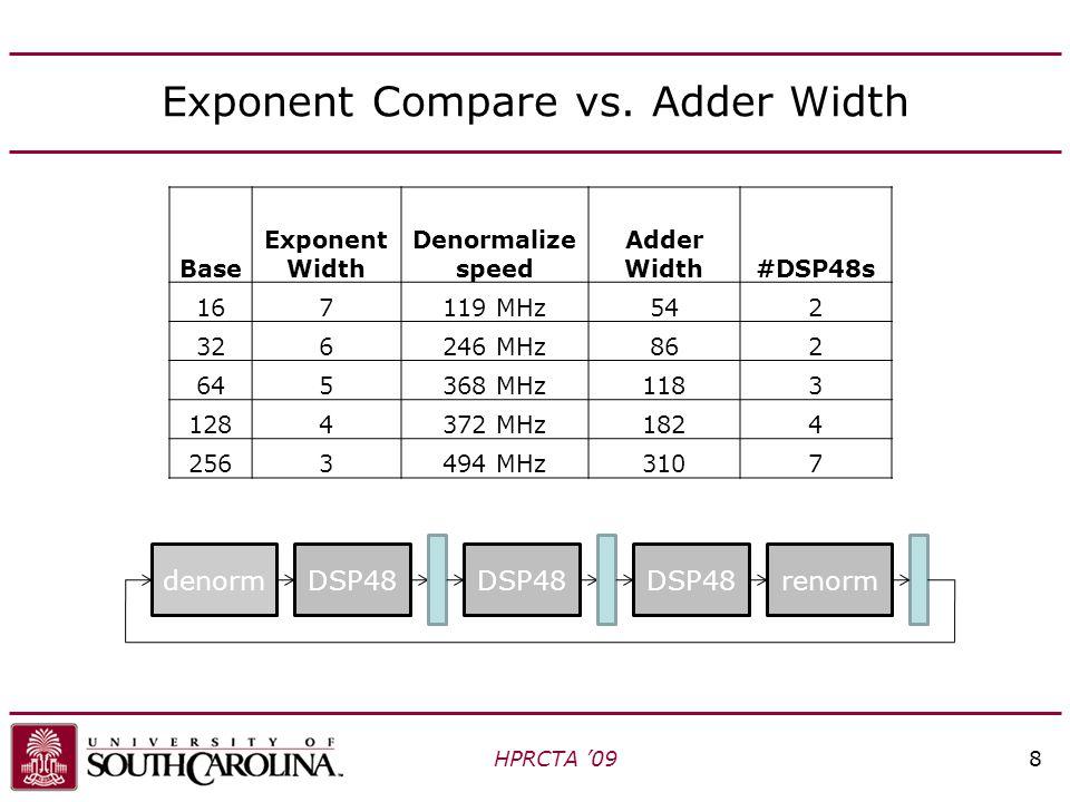 Exponent Compare vs.