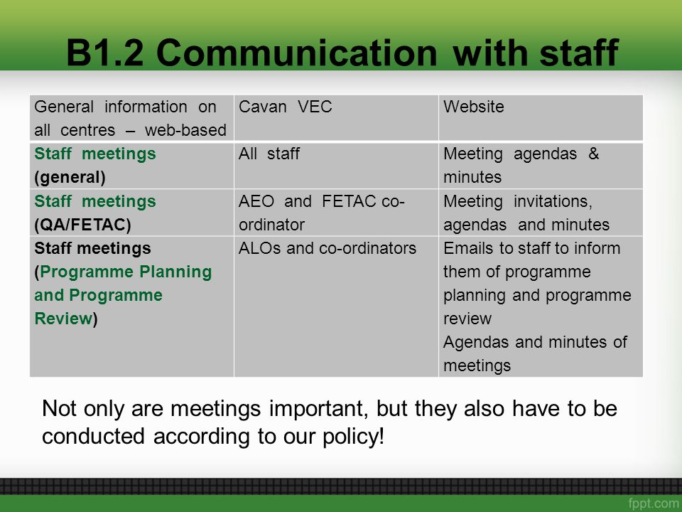 B1.2 Communication with staff General information on all centres – web-based Cavan VECWebsite Staff meetings (general) All staff Meeting agendas & minutes Staff meetings (QA/FETAC) AEO and FETAC co- ordinator Meeting invitations, agendas and minutes Staff meetings (Programme Planning and Programme Review) ALOs and co-ordinatorsEmails to staff to inform them of programme planning and programme review Agendas and minutes of meetings Not only are meetings important, but they also have to be conducted according to our policy!