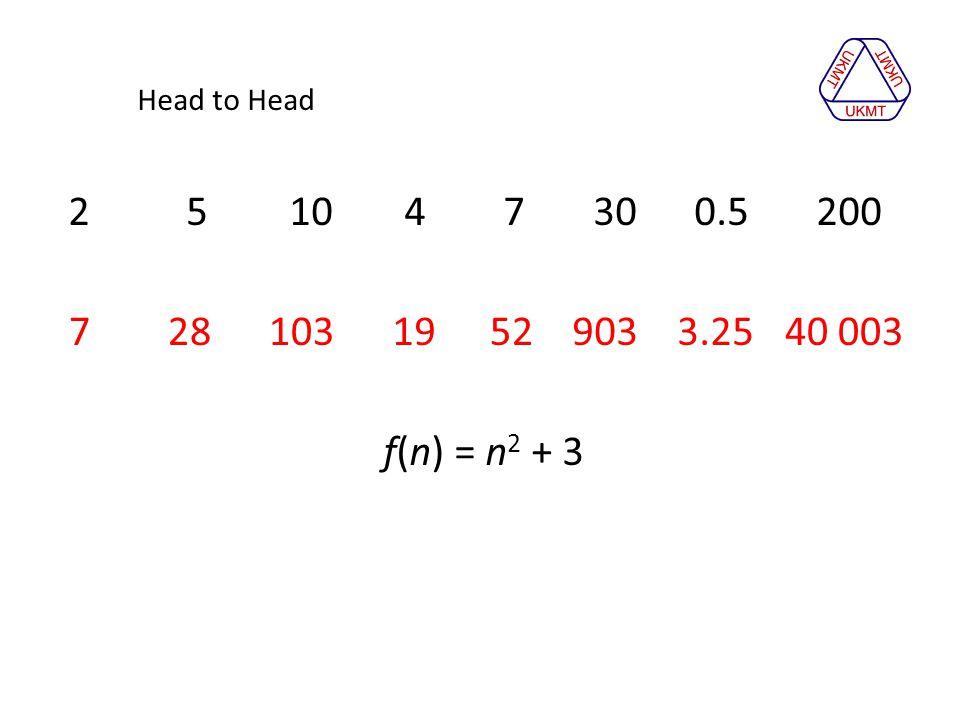 Head to Head 2 5 10 4 7 30 0.5 200 7 28 103199033.2552 40 003 f(n) = n 2 + 3
