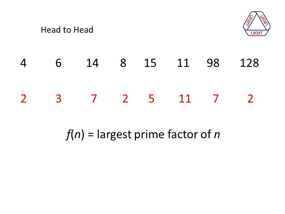 Head to Head 4 6 14 8 15 11 98 128 2 3 7 2 11 7 5 2 f(n) = largest prime factor of n
