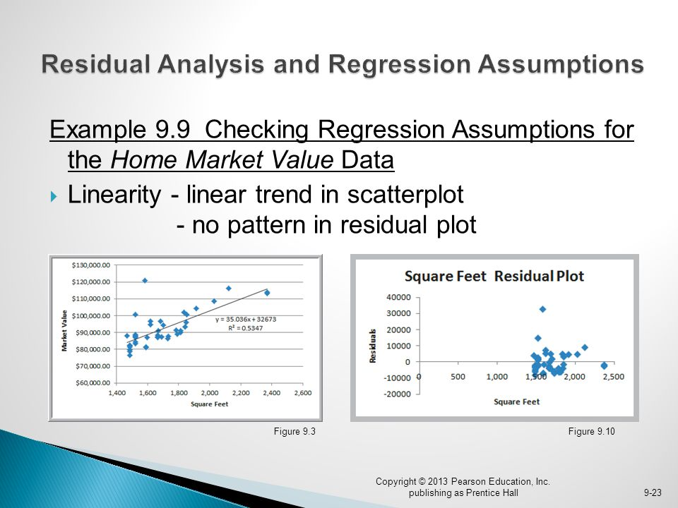 Example 9.9 Checking Regression Assumptions for the Home Market Value Data  Linearity - linear trend in scatterplot - no pattern in residual plot Cop