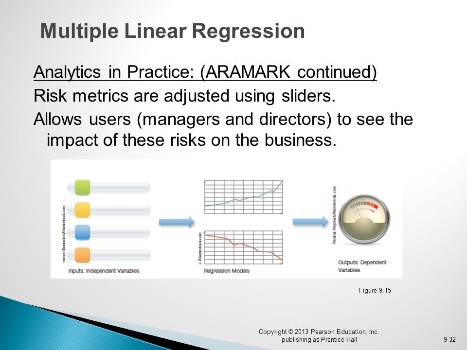 Analytics in Practice: (ARAMARK continued) Risk metrics are adjusted using sliders. Allows users (managers and directors) to see the impact of these r