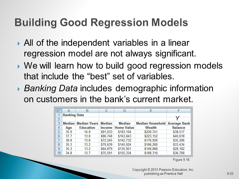  All of the independent variables in a linear regression model are not always significant.  We will learn how to build good regression models that i