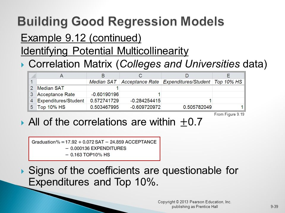 Example 9.12 (continued) Identifying Potential Multicollinearity  Correlation Matrix (Colleges and Universities data)  All of the correlations are w