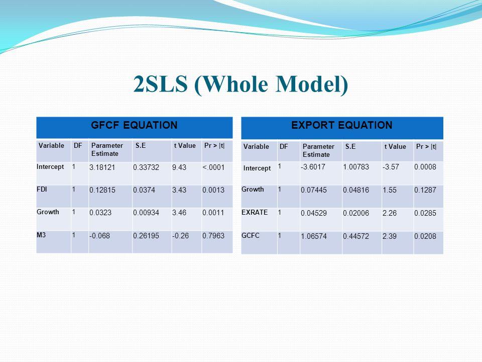 2SLS (Whole Model) GFCF EQUATION VariableDFParameter Estimate S.Et ValuePr > |t| Intercept1 3.181210.337329.43<.0001 FDI1 0.128150.03743.430.0013 Grow