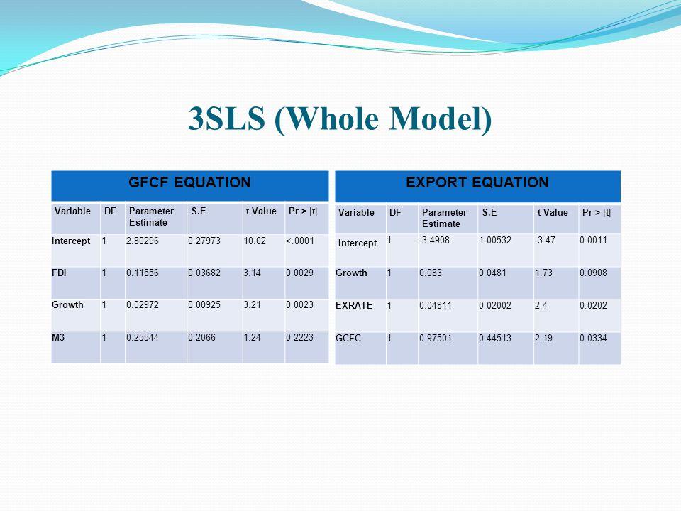 3SLS (Whole Model) GFCF EQUATION VariableDFParameter Estimate S.Et ValuePr > |t| Intercept12.802960.2797310.02<.0001 FDI10.115560.036823.140.0029 Grow