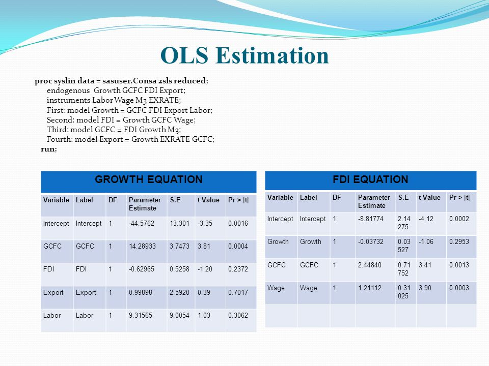 OLS Estimation GROWTH EQUATION VariableLabelDFParameter Estimate S.Et ValuePr > |t| Intercept GCFC FDI Export Labor FDI EQUATION VariableLabelDFParameter Estimate S.Et ValuePr > |t| Intercept Growth GCFC Wage proc syslin data = sasuser.Consa 2sls reduced; endogenous Growth GCFC FDI Export; instruments Labor Wage M3 EXRATE; First: model Growth = GCFC FDI Export Labor; Second: model FDI = Growth GCFC Wage; Third: model GCFC = FDI Growth M3; Fourth: model Export = Growth EXRATE GCFC; run;