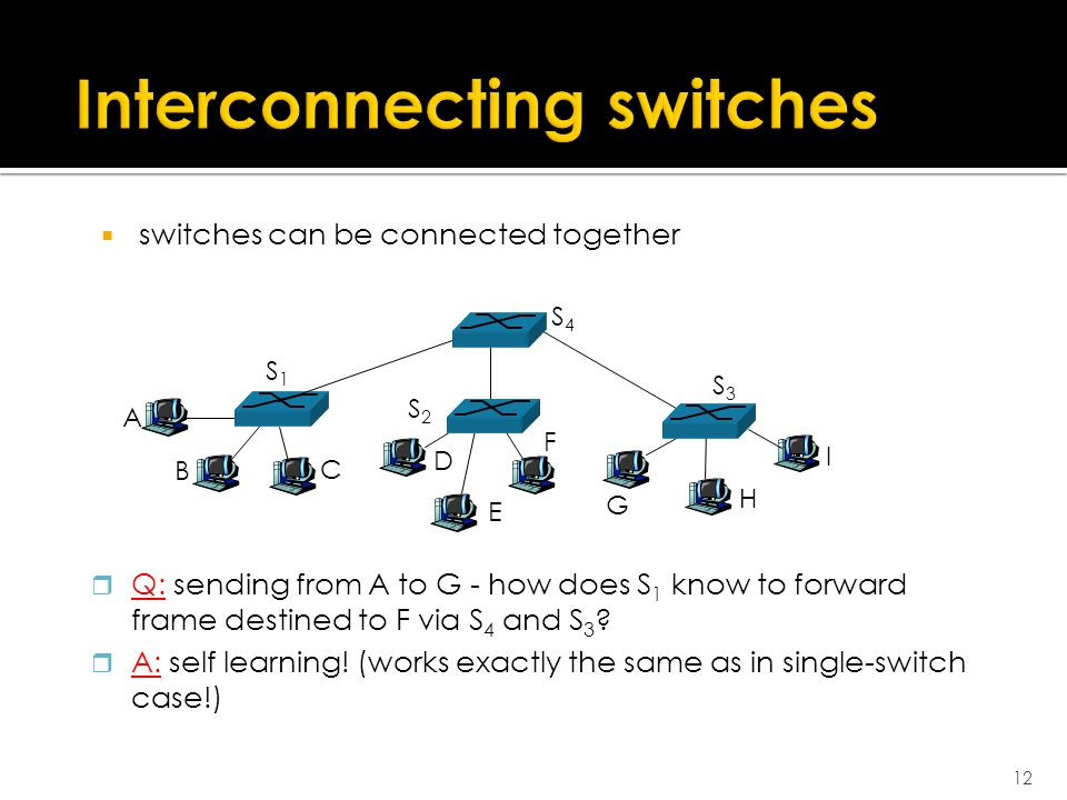  switches can be connected together A B r Q: sending from A to G - how does S 1 know to forward frame destined to F via S 4 and S 3 .