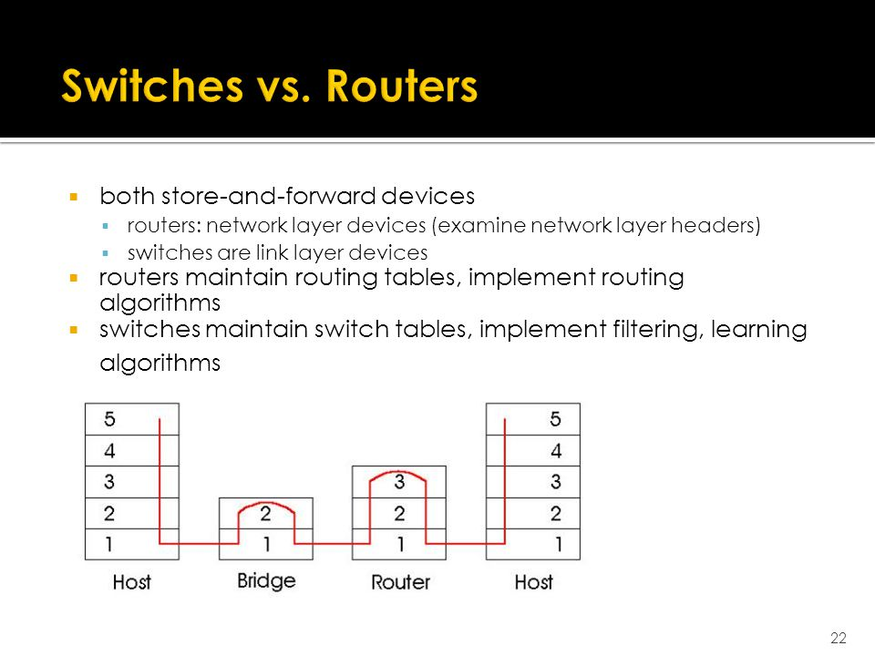  both store-and-forward devices  routers: network layer devices (examine network layer headers)  switches are link layer devices  routers maintain routing tables, implement routing algorithms  switches maintain switch tables, implement filtering, learning algorithms 22