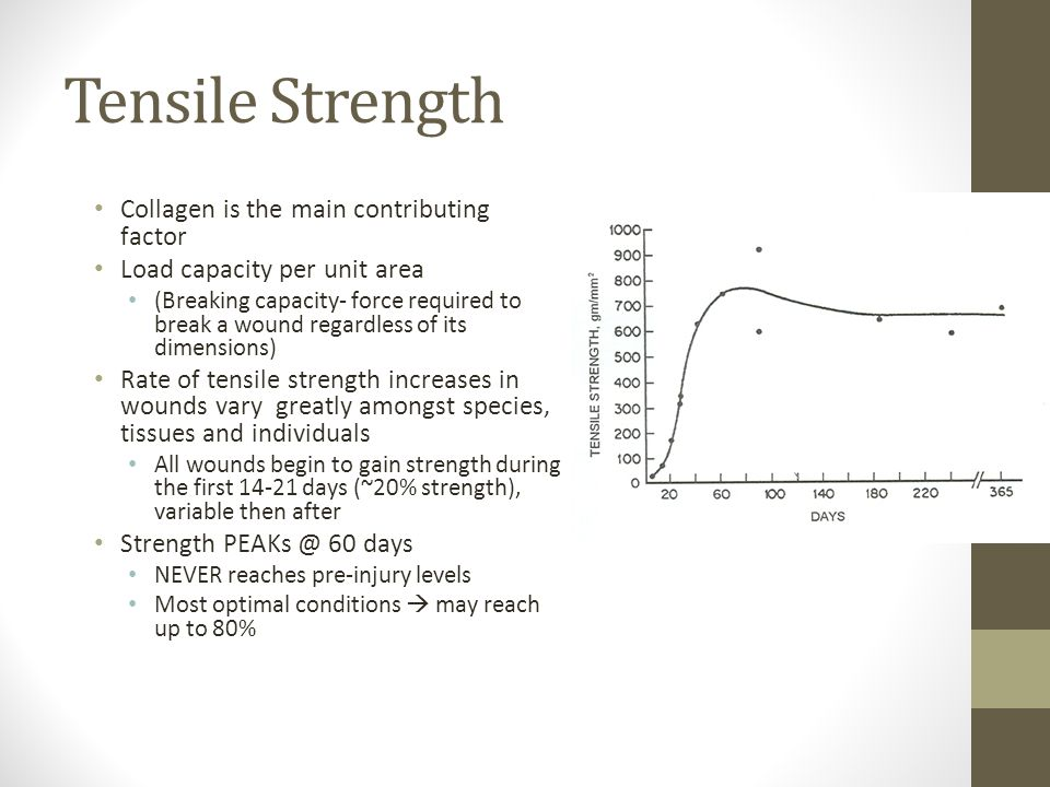 Tensile Strength Collagen is the main contributing factor Load capacity per unit area (Breaking capacity- force required to break a wound regardless o
