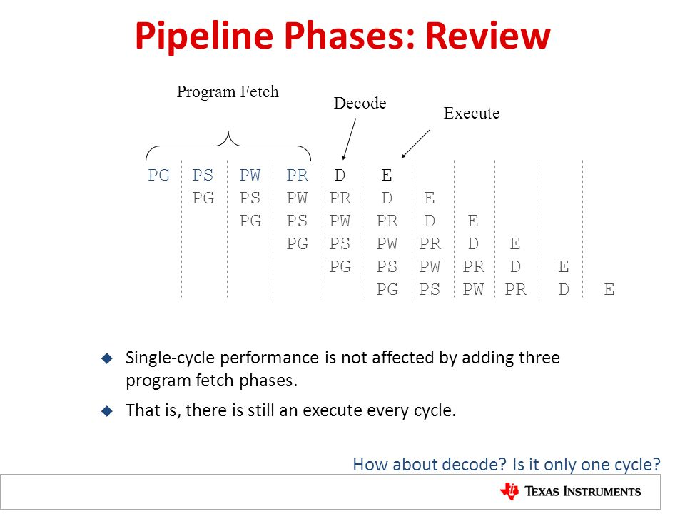 Pipeline Phases: Review  Single-cycle performance is not affected by adding three program fetch phases.  That is, there is still an execute every cy