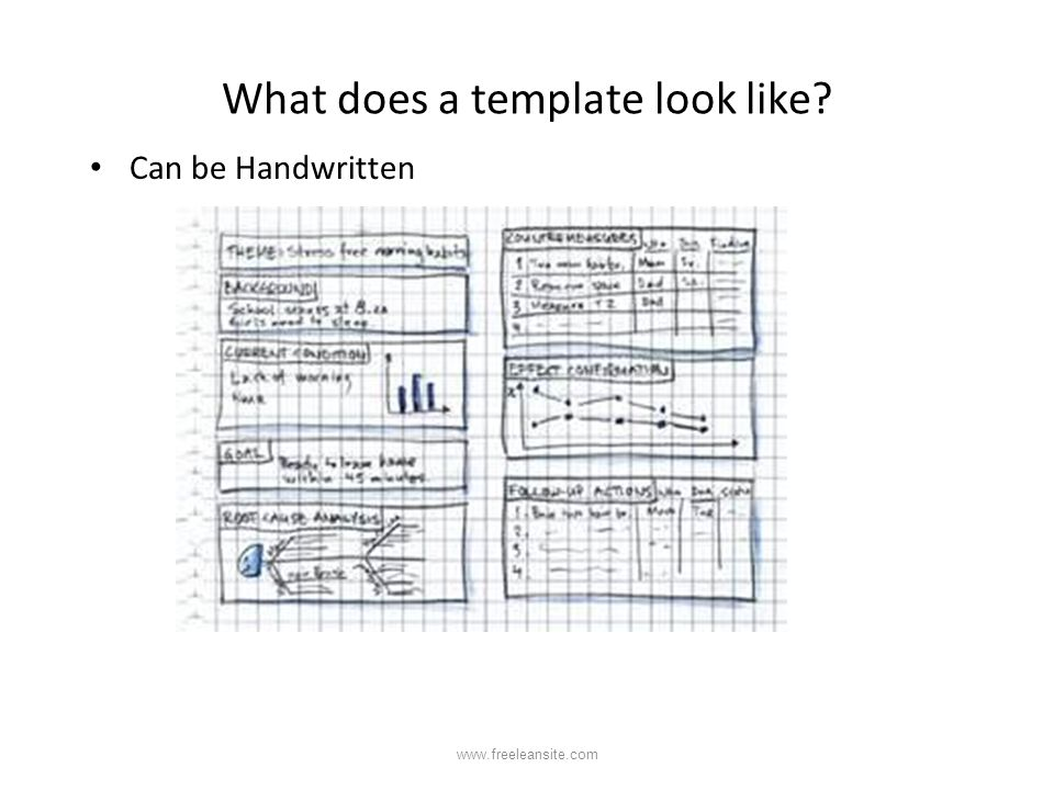 What does a template look like? Can be Handwritten www.freeleansite.com