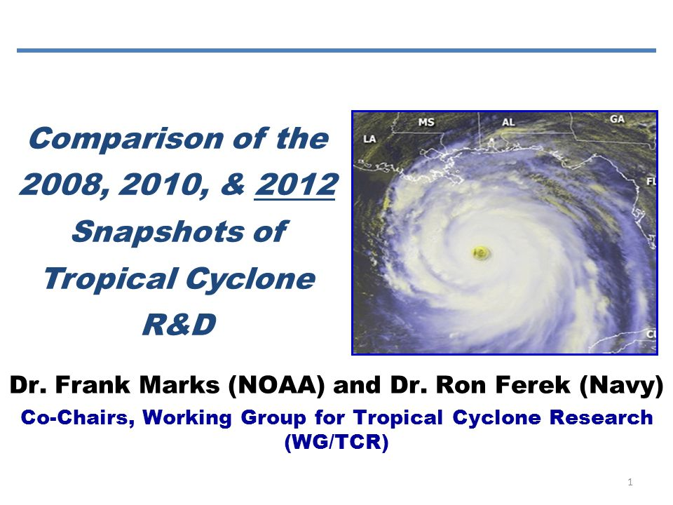 Comparison of the 2008, 2010, & 2012 Snapshots of Tropical Cyclone R&D Dr.