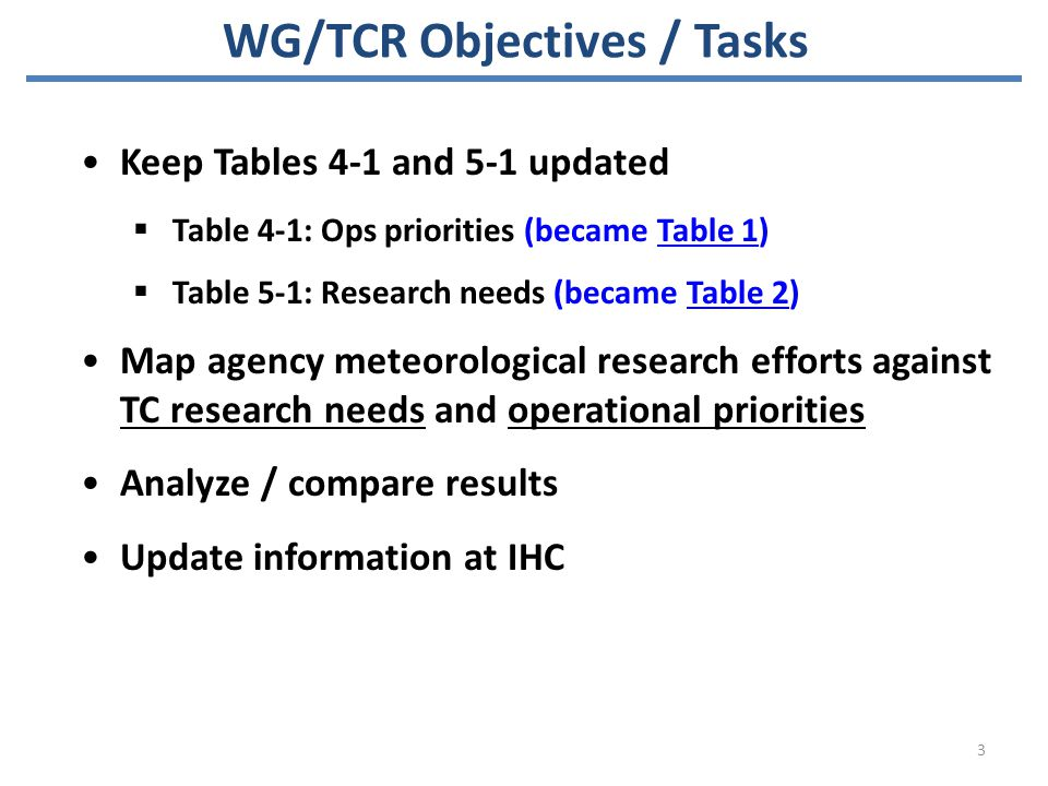 WG/TCR Objectives / Tasks Keep Tables 4-1 and 5-1 updated  Table 4-1: Ops priorities (became Table 1)  Table 5-1: Research needs (became Table 2) Map agency meteorological research efforts against TC research needs and operational priorities Analyze / compare results Update information at IHC 3