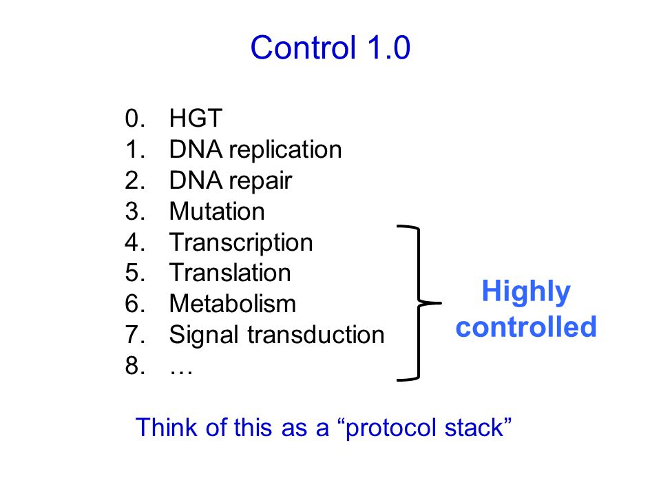 Think of this as a protocol stack 0.HGT 1.DNA replication 2.DNA repair 3.Mutation 4.Transcription 5.Translation 6.Metabolism 7.Signal transduction 8.… Highly controlled Control 1.0