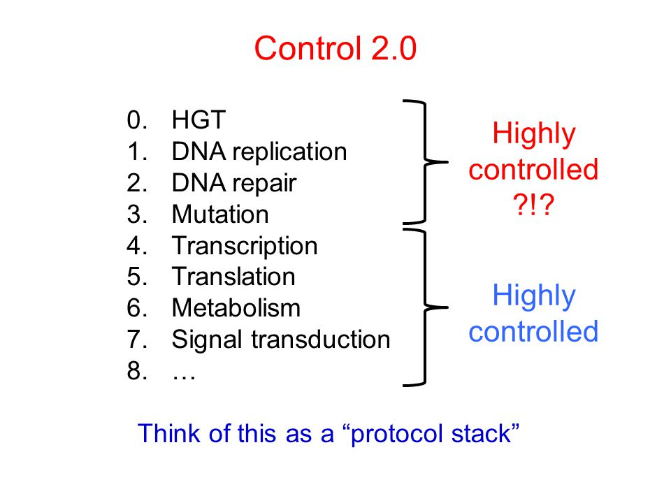 Think of this as a protocol stack 0.HGT 1.DNA replication 2.DNA repair 3.Mutation 4.Transcription 5.Translation 6.Metabolism 7.Signal transduction 8.… Highly controlled Highly controlled ?!.