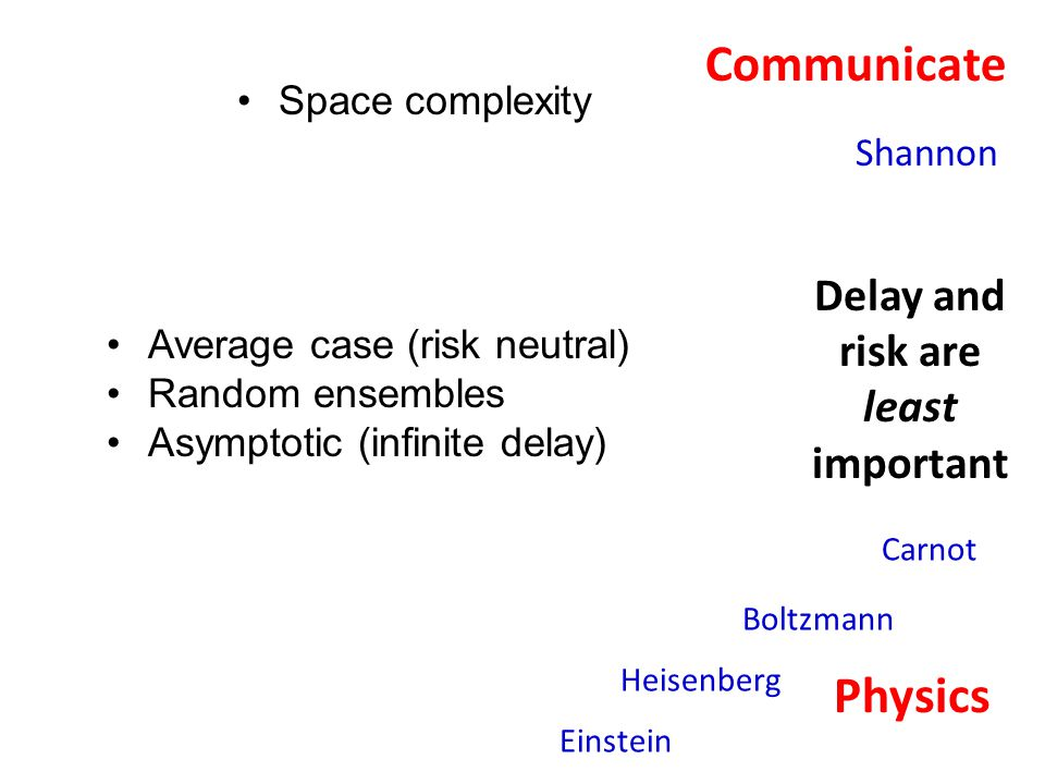 Communicate Physics Shannon Einstein Heisenberg Carnot Boltzmann Delay and risk are least important Average case (risk neutral) Random ensembles Asymptotic (infinite delay) Space complexity