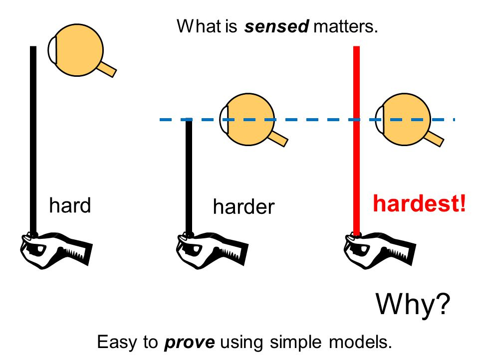 hard harder hardest! Easy to prove using simple models. What is sensed matters. Why?