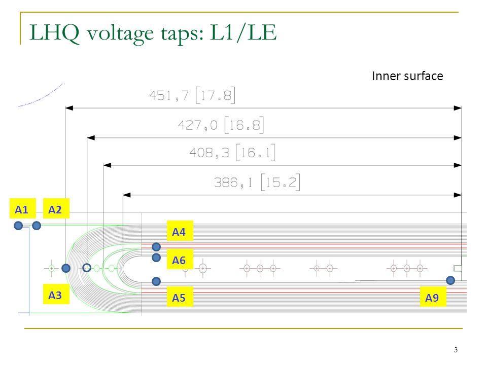 LHQ voltage taps: L1/LE 4 A3A3 A4A4 A6A6 HQ coil L1/LE A4A4