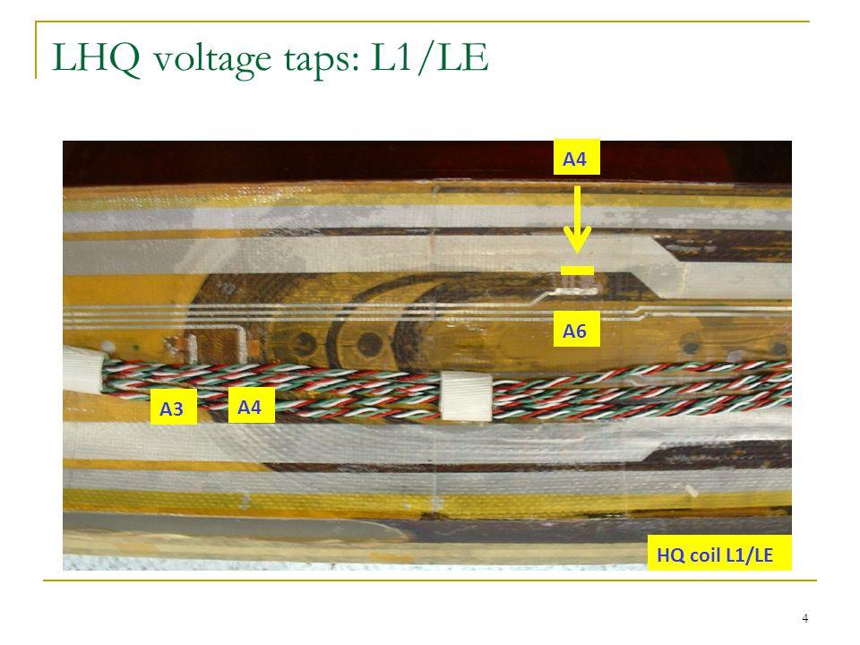 LHQ voltage taps: L1/RE 5 A7A7 A8A8 Inner surface